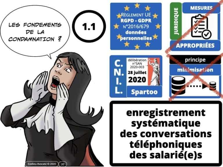 303-RGPD-deliberation-CNIL-SPARTOO-du-28-juillet-2020-n°SAN-2020-003-©Ledieu-Avocats-17-08-2020.020