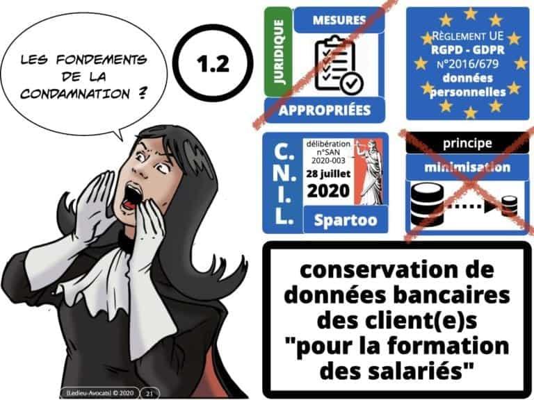 303-RGPD-deliberation-CNIL-SPARTOO-du-28-juillet-2020-n°SAN-2020-003-©Ledieu-Avocats-17-08-2020.021
