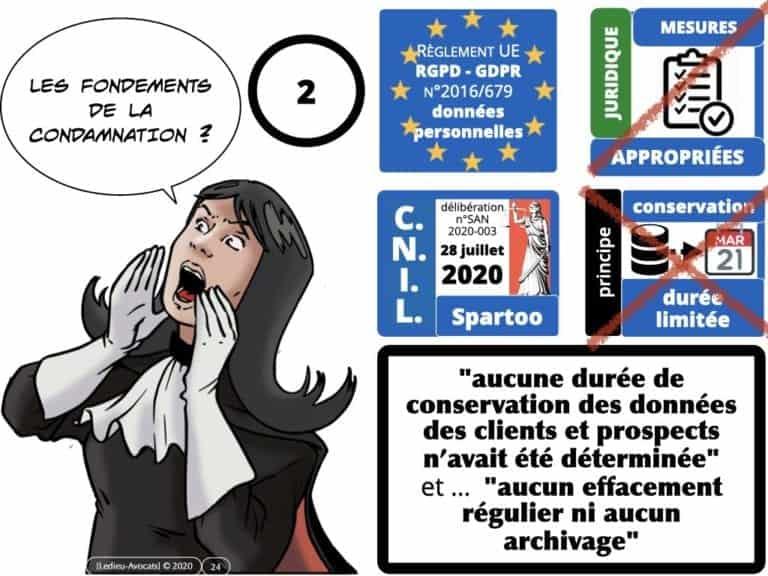 303-RGPD-deliberation-CNIL-SPARTOO-du-28-juillet-2020-n°SAN-2020-003-©Ledieu-Avocats-17-08-2020.024