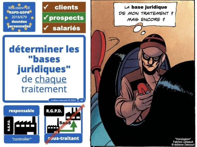 303-RGPD-deliberation-CNIL-SPARTOO-du-28-juillet-2020-n°SAN-2020-003-©Ledieu-Avocats-17-08-2020.040