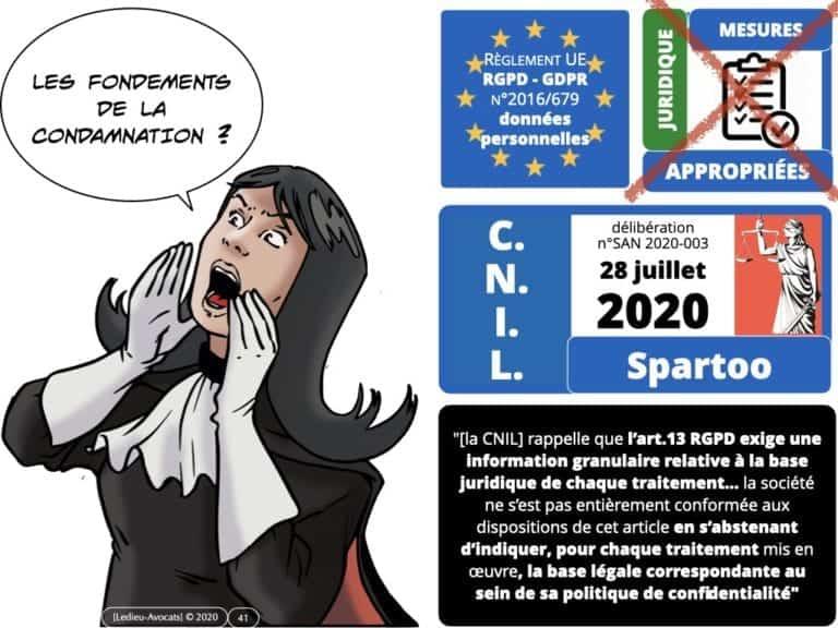 303-RGPD-deliberation-CNIL-SPARTOO-du-28-juillet-2020-n°SAN-2020-003-©Ledieu-Avocats-17-08-2020.041