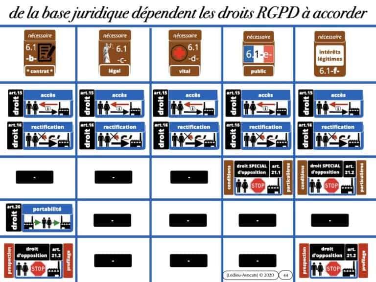 303-RGPD-deliberation-CNIL-SPARTOO-du-28-juillet-2020-n°SAN-2020-003-©Ledieu-Avocats-17-08-2020.044