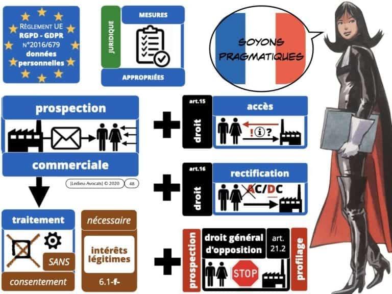 303-RGPD-deliberation-CNIL-SPARTOO-du-28-juillet-2020-n°SAN-2020-003-©Ledieu-Avocats-17-08-2020.048