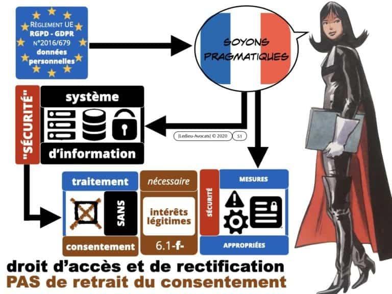 303-RGPD-deliberation-CNIL-SPARTOO-du-28-juillet-2020-n°SAN-2020-003-©Ledieu-Avocats-17-08-2020.051