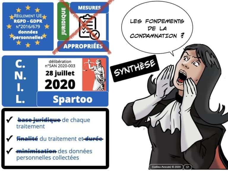 303-RGPD-deliberation-CNIL-SPARTOO-du-28-juillet-2020-n°SAN-2020-003-©Ledieu-Avocats-17-08-2020.057