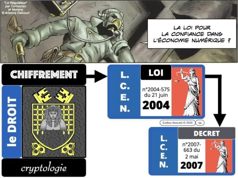 303-RGPD-deliberation-CNIL-SPARTOO-du-28-juillet-2020-n°SAN-2020-003-©Ledieu-Avocats-17-08-2020.066