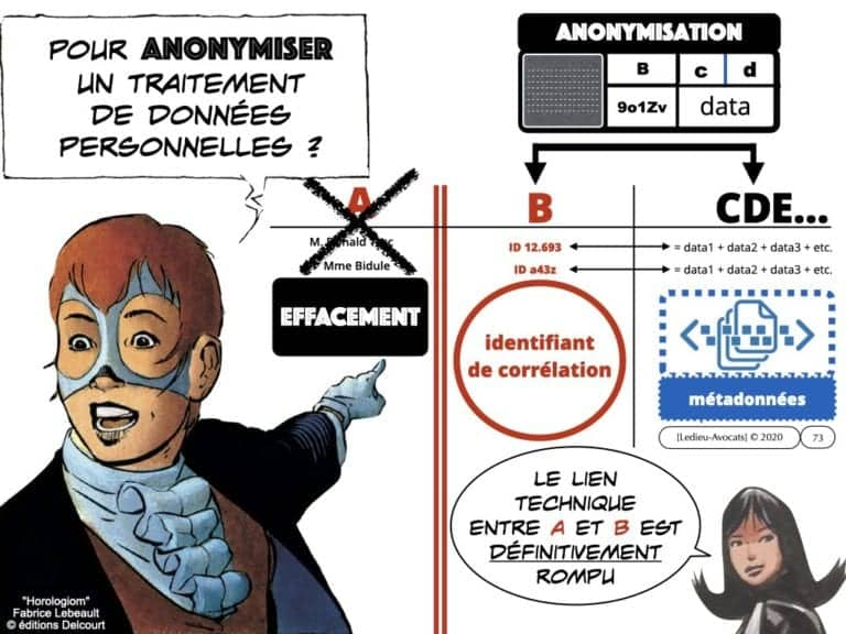 303-RGPD-deliberation-CNIL-SPARTOO-du-28-juillet-2020-n°SAN-2020-003-©Ledieu-Avocats-17-08-2020.073
