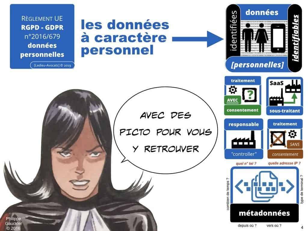 RGPD-secteur-public-CULTUREL-GDPR-personne-publique-etablissement-public-base-de-donnee-a-caractere-personnel-metadonnee-cybersecurite-Ledieu-Avocats.004-1024x768