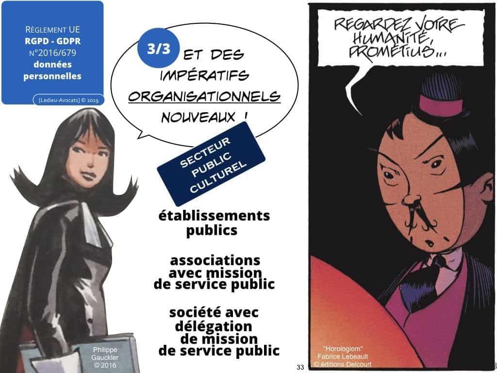 RGPD secteur public et protection des données personnelles