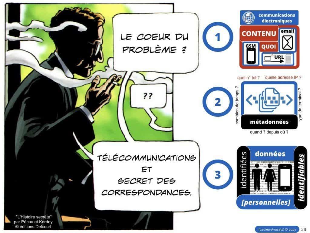 RGPD-secteur-public-CULTUREL-GDPR-personne-publique-etablissement-public-base-de-donnee-a-caractere-personnel-metadonnee-cybersecurite-Ledieu-Avocats.038-1-1024x768
