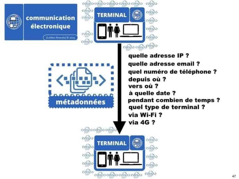 RGPD-secteur-public-CULTUREL-GDPR-personne-publique-etablissement-public-base-de-donnee-a-caractere-personnel-metadonnee-cybersecurite-Ledieu-Avocats.047-1024x768