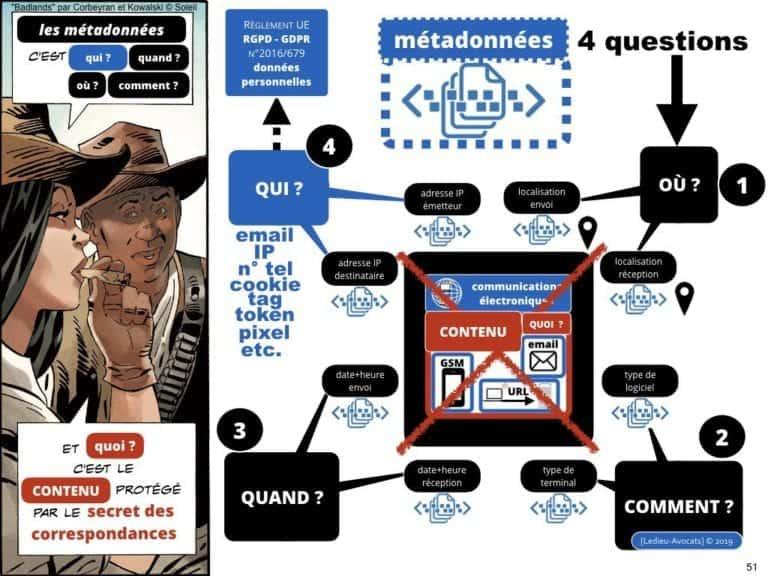 RGPD-secteur-public-CULTUREL-GDPR-personne-publique-etablissement-public-base-de-donnee-a-caractere-personnel-metadonnee-cybersecurite-Ledieu-Avocats.051-1024x768