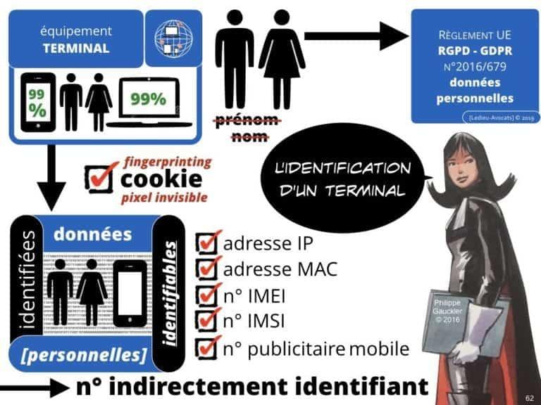 RGPD-secteur-public-CULTUREL-GDPR-personne-publique-etablissement-public-base-de-donnee-a-caractere-personnel-metadonnee-cybersecurite-Ledieu-Avocats.062-1-1024x768