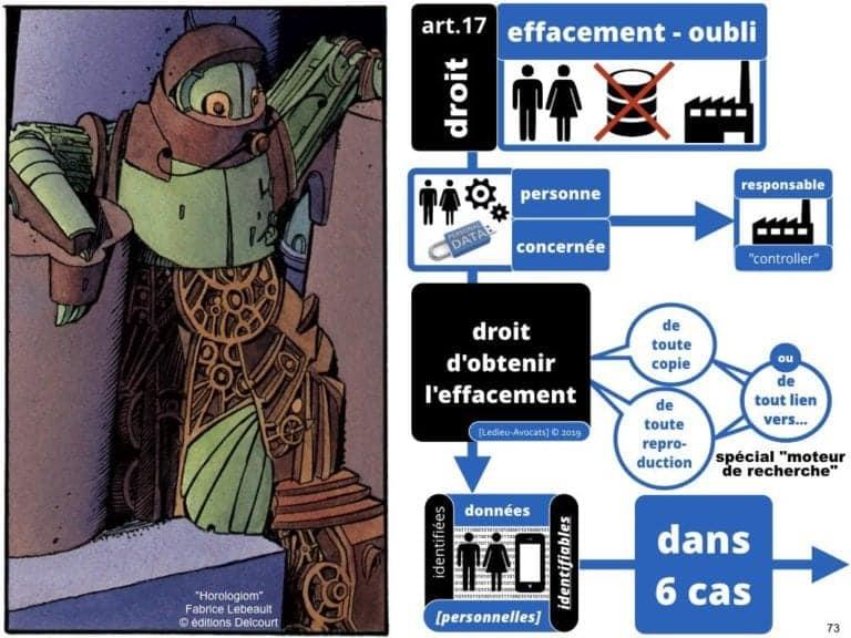 RGPD-secteur-public-CULTUREL-GDPR-personne-publique-etablissement-public-base-de-donnee-a-caractere-personnel-metadonnee-cybersecurite-Ledieu-Avocats.073-1024x768
