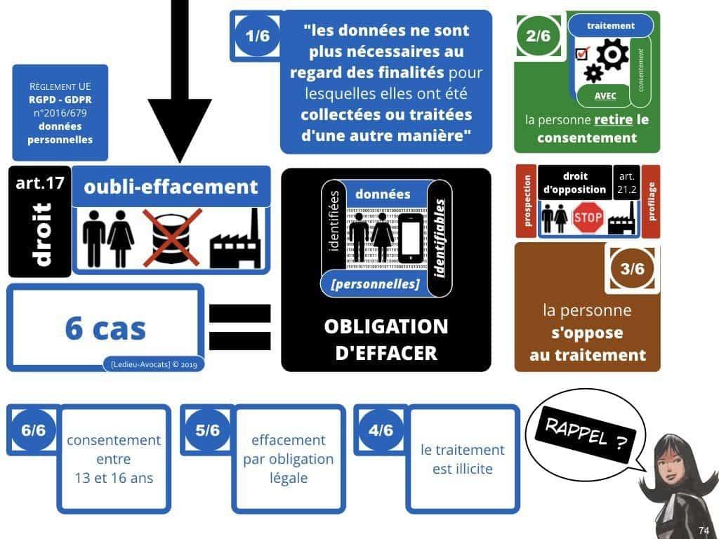 RGPD-secteur-public-CULTUREL-GDPR-personne-publique-etablissement-public-base-de-donnee-a-caractere-personnel-metadonnee-cybersecurite-Ledieu-Avocats.074-1024x768