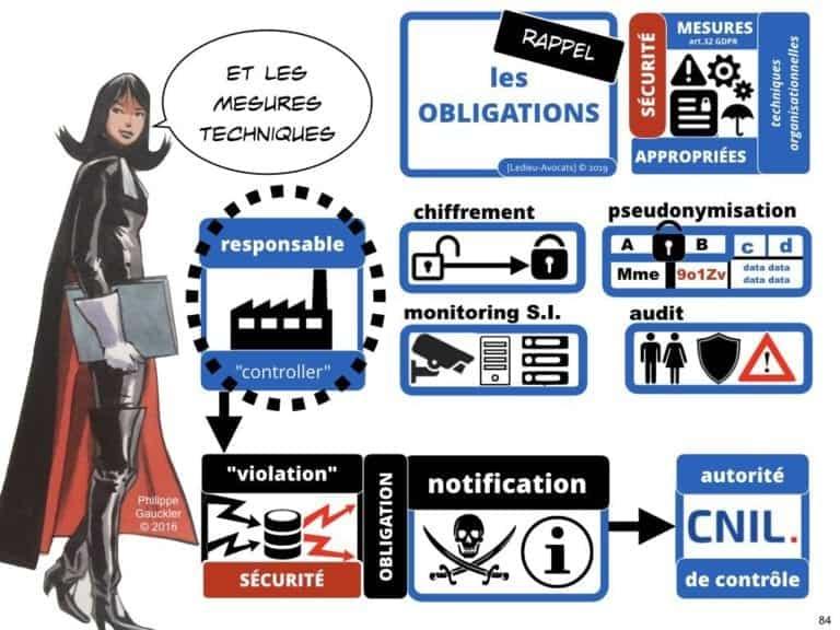 RGPD-secteur-public-CULTUREL-GDPR-personne-publique-etablissement-public-base-de-donnee-a-caractere-personnel-metadonnee-cybersecurite-Ledieu-Avocats.084-1024x768