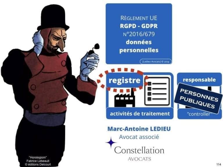 RGPD-secteur-public-CULTUREL-GDPR-personne-publique-etablissement-public-base-de-donnee-a-caractere-personnel-metadonnee-cybersecurite-Ledieu-Avocats.114-1024x768
