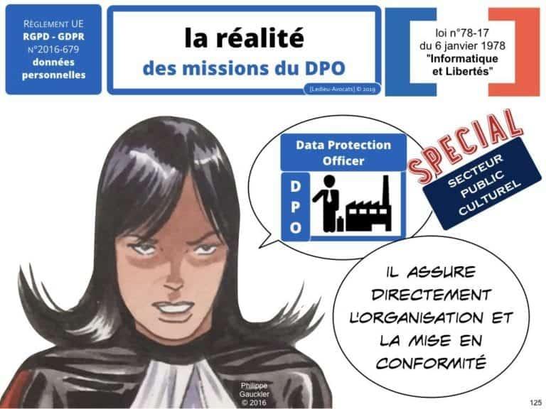 RGPD-secteur-public-CULTUREL-GDPR-personne-publique-etablissement-public-base-de-donnee-a-caractere-personnel-metadonnee-cybersecurite-Ledieu-Avocats.125-1024x768