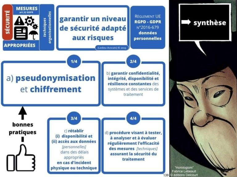 RGPD-secteur-public-CULTUREL-GDPR-personne-publique-etablissement-public-base-de-donnee-a-caractere-personnel-metadonnee-cybersecurite-Ledieu-Avocats.139-1024x768