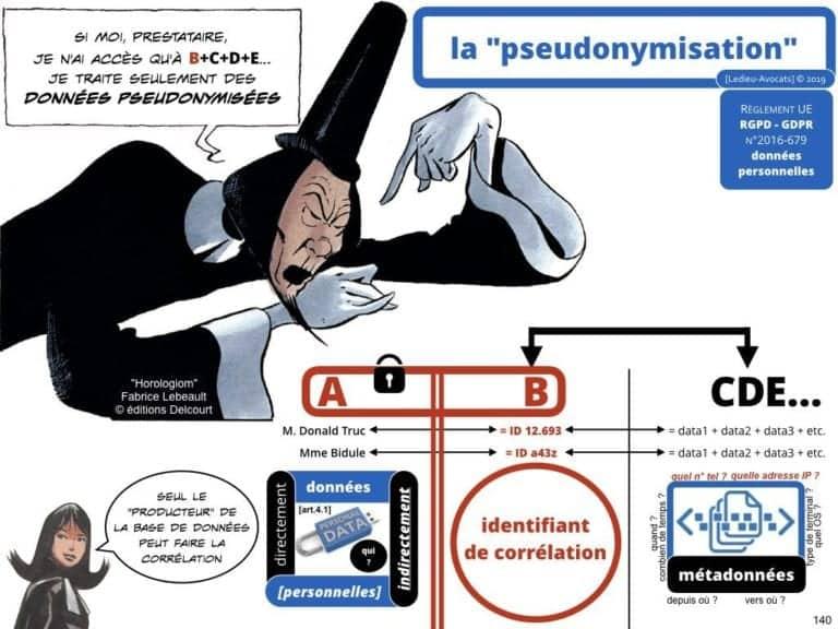 RGPD-secteur-public-CULTUREL-GDPR-personne-publique-etablissement-public-base-de-donnee-a-caractere-personnel-metadonnee-cybersecurite-Ledieu-Avocats.140-1024x768