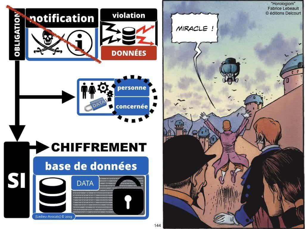 RGPD-secteur-public-CULTUREL-GDPR-personne-publique-etablissement-public-base-de-donnee-a-caractere-personnel-metadonnee-cybersecurite-Ledieu-Avocats.144-1024x768