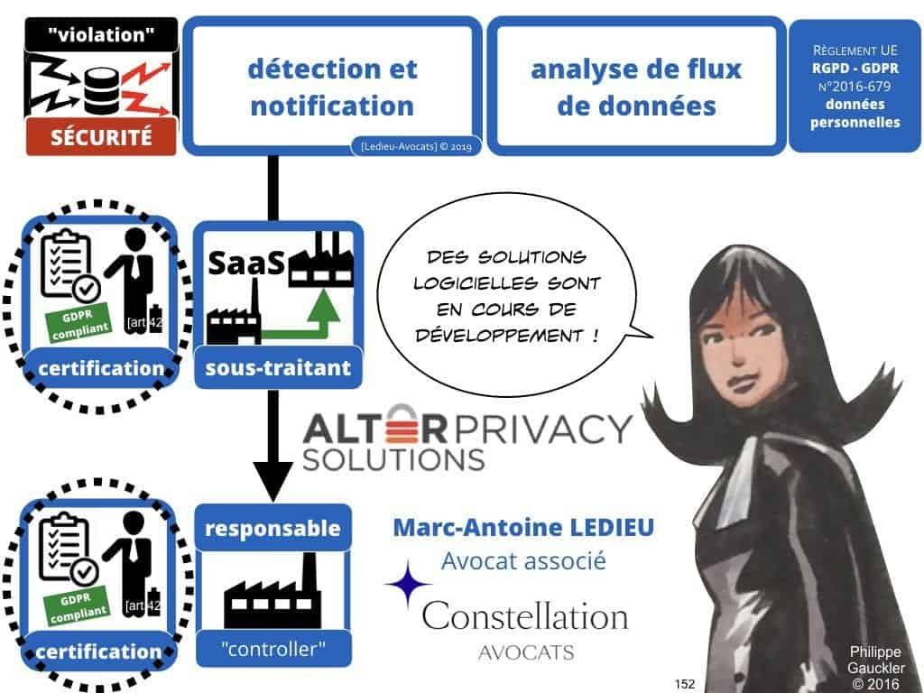 RGPD-secteur-public-CULTUREL-GDPR-personne-publique-etablissement-public-base-de-donnee-a-caractere-personnel-metadonnee-cybersecurite-Ledieu-Avocats.152-1024x768