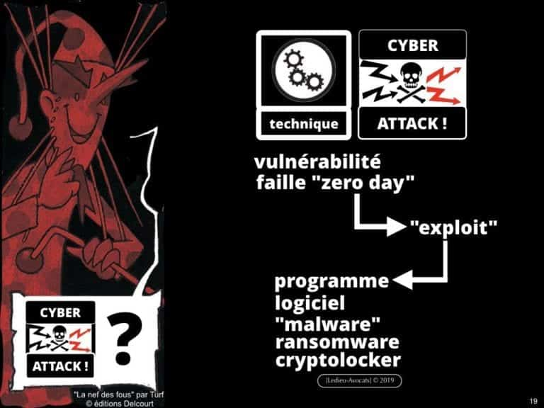 securite-des-systemes-dinformation-CYBER-attaque--OIV-OSE-Operateur-Service-Essentiel-Operateur-Communication-Electronique-CPCE-LCEN-Constellation©Ledieu-Avocats.019-1024x768