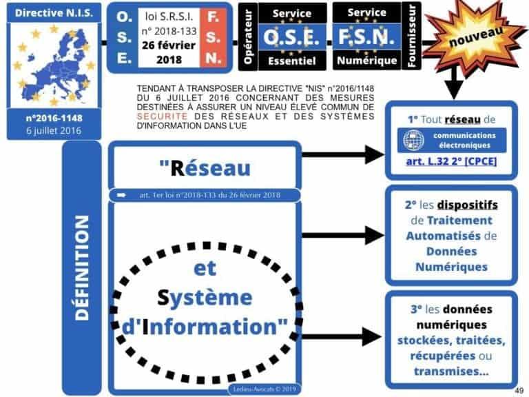securite-des-systemes-dinformation-CYBER-attaque--OIV-OSE-Operateur-Service-Essentiel-Operateur-Communication-Electronique-CPCE-LCEN-Constellation©Ledieu-Avocats.049-1024x768