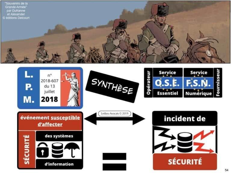 securite-des-systemes-dinformation-CYBER-attaque--OIV-OSE-Operateur-Service-Essentiel-Operateur-Communication-Electronique-CPCE-LCEN-Constellation©Ledieu-Avocats.054-1024x768