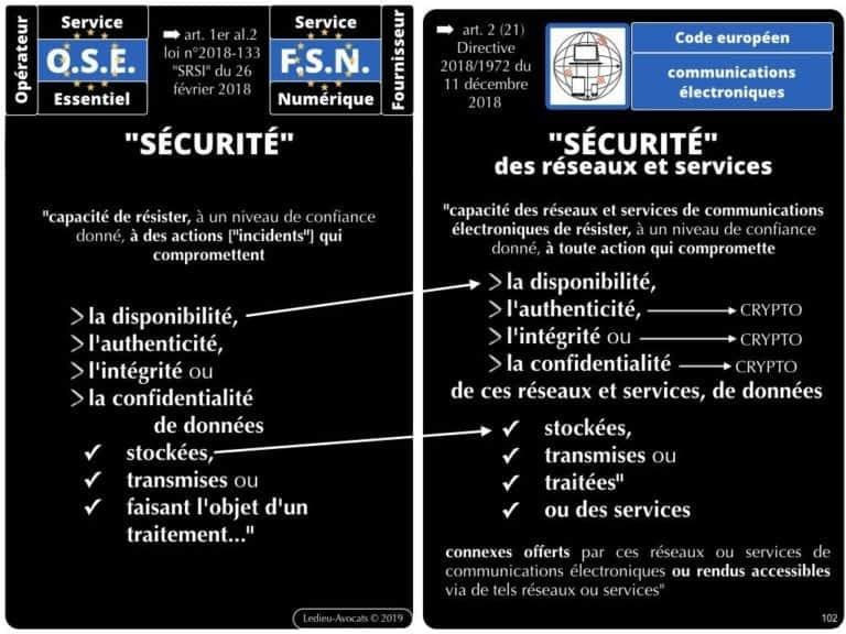 securite-des-systemes-dinformation-CYBER-attaque--OIV-OSE-Operateur-Service-Essentiel-Operateur-Communication-Electronique-CPCE-LCEN-Constellation©Ledieu-Avocats.102-1024x768