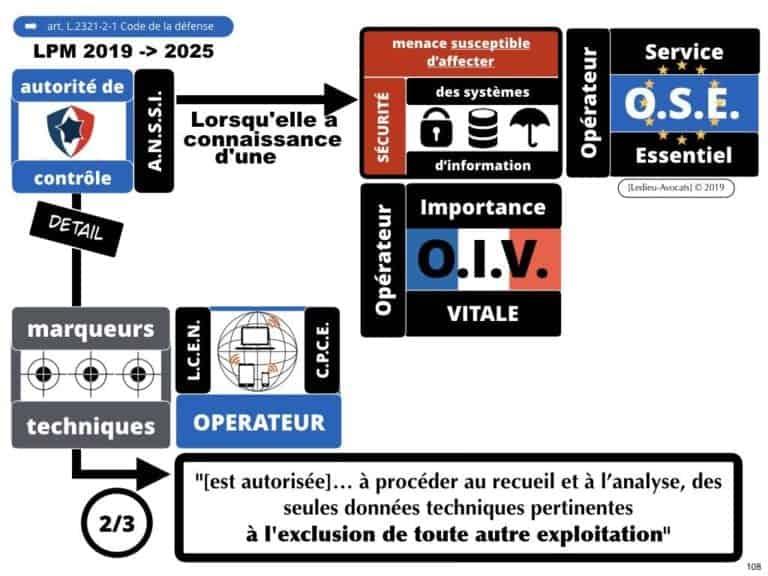securite-des-systemes-dinformation-CYBER-attaque--OIV-OSE-Operateur-Service-Essentiel-Operateur-Communication-Electronique-CPCE-LCEN-Constellation©Ledieu-Avocats.108-1024x768
