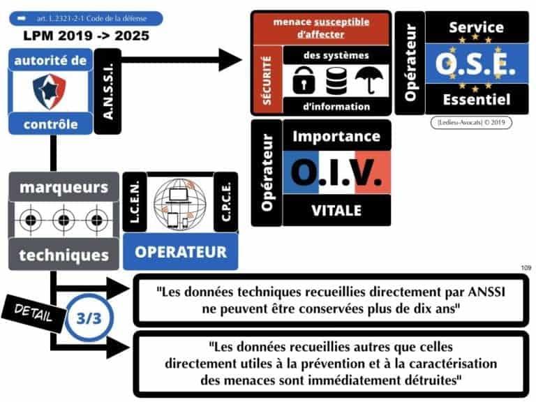 securite-des-systemes-dinformation-CYBER-attaque--OIV-OSE-Operateur-Service-Essentiel-Operateur-Communication-Electronique-CPCE-LCEN-Constellation©Ledieu-Avocats.109-1024x768