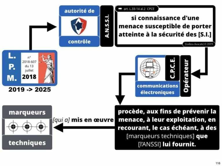 securite-des-systemes-dinformation-CYBER-attaque--OIV-OSE-Operateur-Service-Essentiel-Operateur-Communication-Electronique-CPCE-LCEN-Constellation©Ledieu-Avocats.116-1024x768
