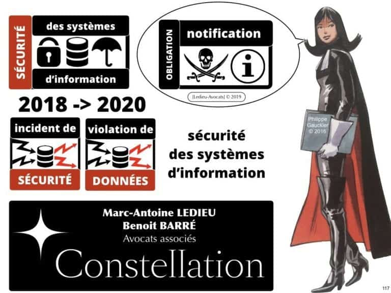 securite-des-systemes-dinformation-CYBER-attaque--OIV-OSE-Operateur-Service-Essentiel-Operateur-Communication-Electronique-CPCE-LCEN-Constellation©Ledieu-Avocats.117-1024x768