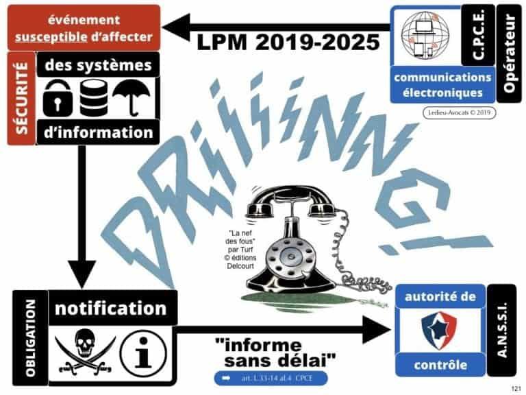 securite-des-systemes-dinformation-CYBER-attaque--OIV-OSE-Operateur-Service-Essentiel-Operateur-Communication-Electronique-CPCE-LCEN-Constellation©Ledieu-Avocats.121-1024x768