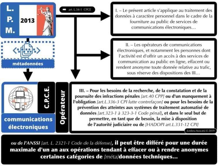 securite-des-systemes-dinformation-CYBER-attaque--OIV-OSE-Operateur-Service-Essentiel-Operateur-Communication-Electronique-CPCE-LCEN-Constellation©Ledieu-Avocats.133-1024x768