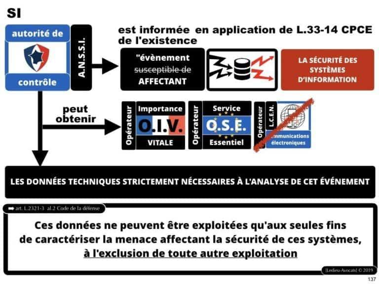 securite-des-systemes-dinformation-CYBER-attaque--OIV-OSE-Operateur-Service-Essentiel-Operateur-Communication-Electronique-CPCE-LCEN-Constellation©Ledieu-Avocats.137-1024x768