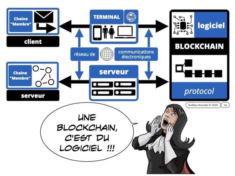 webinar-POLYTECHNIQUE-5-juin-2020-Blockchain-et-token-quelle-protection-juridique-Constellation-©-Ledieu-Avocats-05-06-2020.034
