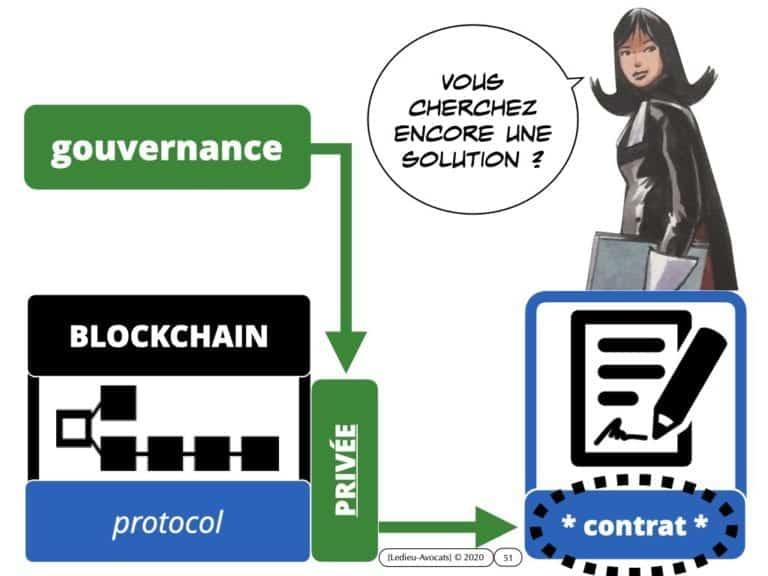 webinar-POLYTECHNIQUE-5-juin-2020-Blockchain-et-token-quelle-protection-juridique-Constellation-©-Ledieu-Avocats-05-06-2020.051