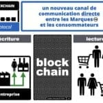 webinar-POLYTECHNIQUE-5-juin-2020-Blockchain-et-token-quelle-protection-juridique-Constellation-©-Ledieu-Avocats-05-06-2020.065