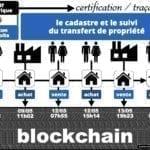 webinar-POLYTECHNIQUE-5-juin-2020-Blockchain-et-token-quelle-protection-juridique-Constellation-©-Ledieu-Avocats-05-06-2020.072