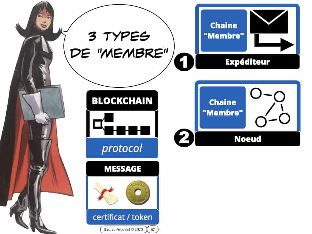webinar-POLYTECHNIQUE-5-juin-2020-Blockchain-et-token-quelle-protection-juridique-Constellation-©-Ledieu-Avocats-05-06-2020.087