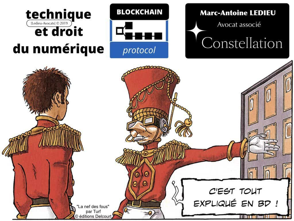 Blockchain et Token : quel usage en propriété intellectuelle ?