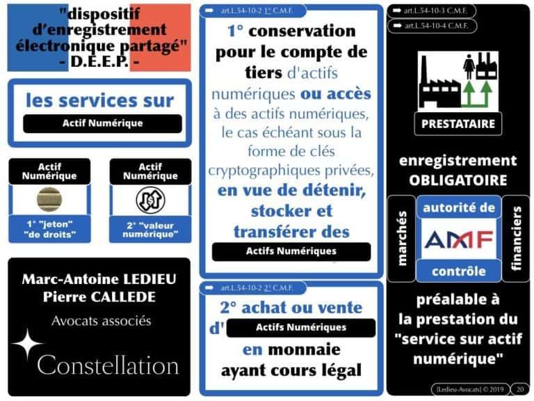 266-BLOCKCHAIN-TOKEN-quels-usages-dans-la-propriété-intellectuelle-au-dela-de-la-preuve-de-création-Constellation©Ledieu-Avocats-03-10-2019.020-1024x768