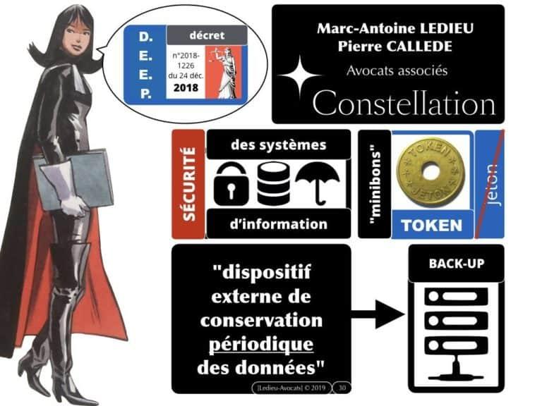 266-BLOCKCHAIN-TOKEN-quels-usages-dans-la-propriété-intellectuelle-au-dela-de-la-preuve-de-création-Constellation©Ledieu-Avocats-03-10-2019.030-1024x768