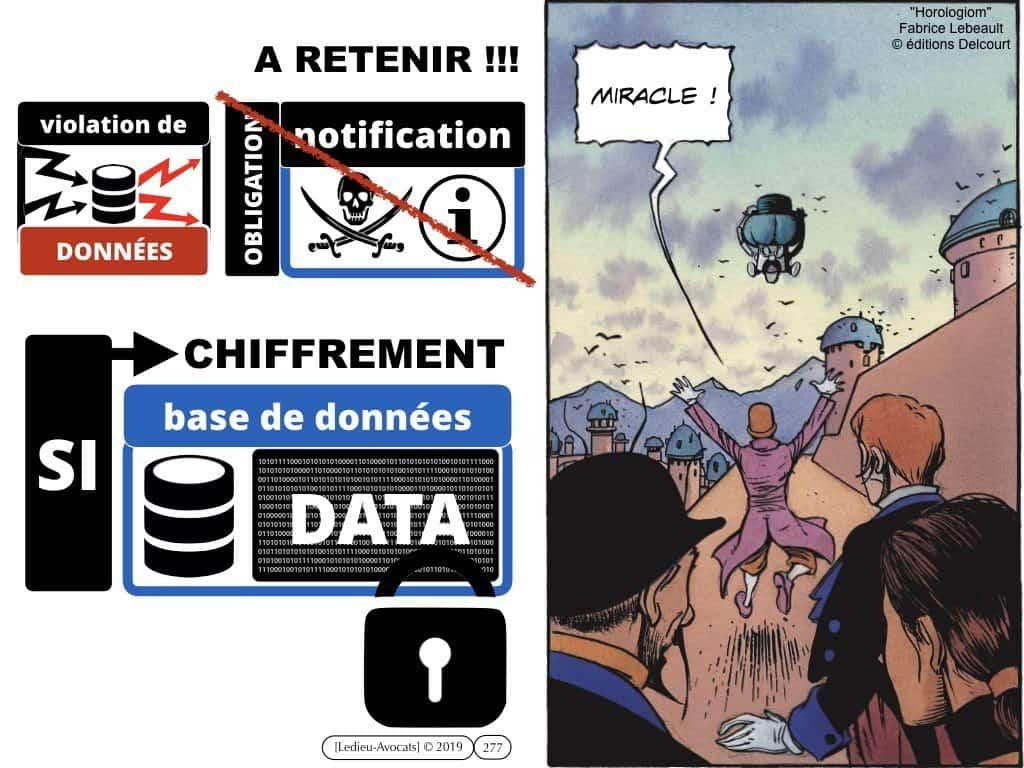 RGPD données personnelles des entreprises