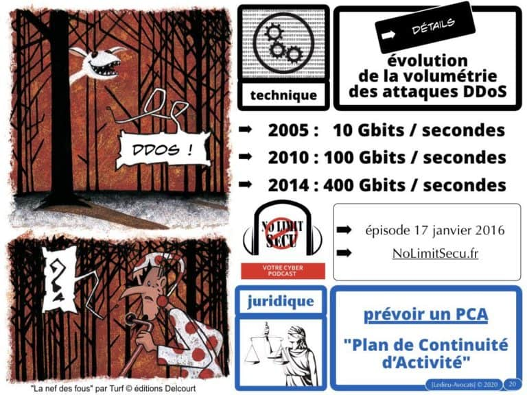 268-attribution-des-cyber-attaques-PODCAST-cyber-securite-No-Limit-Secu-Constellation©Ledieu-Avocats-19-12-2019.020-1024x768
