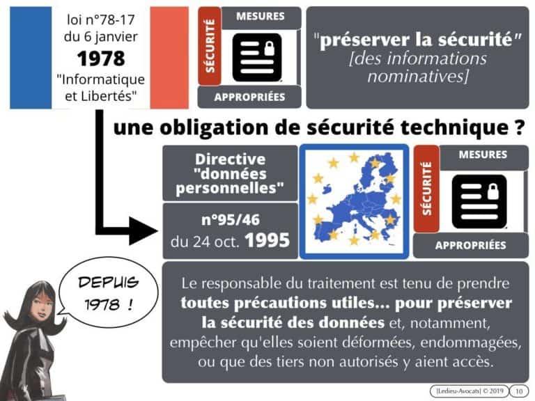270-CYBER-SECURITE-des-systèmes-dinformation-protection-des-données-les-BONS-REFLEXES-juridiques-MMH-Constellation©Ledieu-Avocats-28-10-2019.010-1024x768