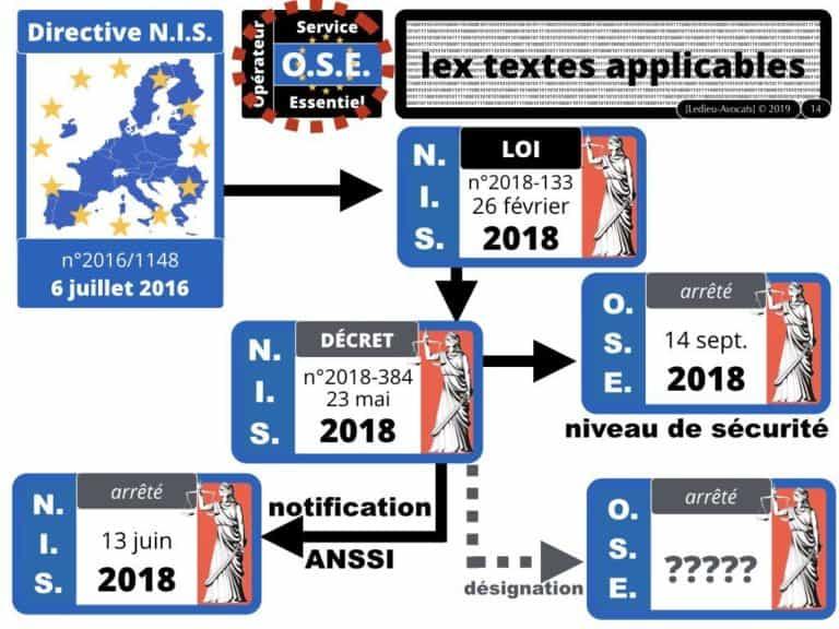 270-CYBER-SECURITE-des-systèmes-dinformation-protection-des-données-les-BONS-REFLEXES-juridiques-MMH-Constellation©Ledieu-Avocats-28-10-2019.014-1024x768
