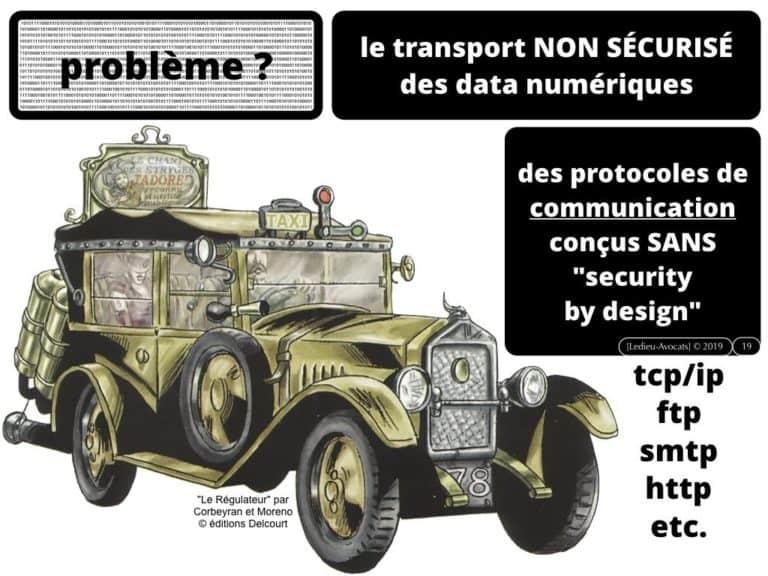 270-CYBER-SECURITE-des-systèmes-dinformation-protection-des-données-les-BONS-REFLEXES-juridiques-MMH-Constellation©Ledieu-Avocats-28-10-2019.019-1024x768